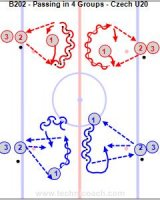 B202 - Passing in 4 Groups - Czech U20