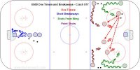 B500 One Timers and Breakaways - Czech U17