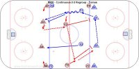 B600 - Continuous 2-2 Regroup – Tomas - U18 F
