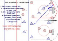 DT400 Two Net Game – CW Key Points:  Attackers either skate or move the puck right away when they get it. Defenders have one on the puck and one in front of the net with sticks in the passing lanes. Rotate every 45 seconds.  Description:  1. Two nets on the goal line.  2. 4 attackers and 2 defenders on each side.  3. On a goal puck goes to other side.  4. Defenders pass to the attackers on the other side to go onto offense.  6. Add skill rules such as only forehand passes.