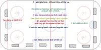 C5 - Defensive 1-1 x 6 – Jasper