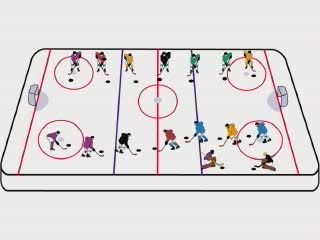 Stick handle, puck handle, big moves, tight turns, More video in the Puck Handling section of this site.