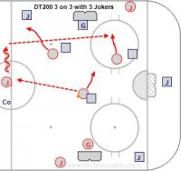 Key Points: