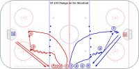 E1 2-0 Change on Go Shootout