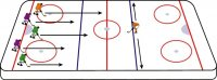 D1- A2  Puck Dog Key Points: Encourage the players to use moves and fakes, change of pace and to protect the puck. Description: This game has the players line up at the end of the rink in the A2 formation. Each player has a puck. One player (who is 'it') is at the blue line and calls out 'British Puck-dog.' The players stickhandle the puck, trying to get to the end without being checked. If a player loses the puck, she becomes 'it' and is in the middle checking. The last player with a puck wins.
