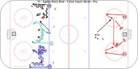 T1 - Agility-Point Shot - F One Touch Shots – Pro