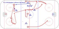 T2-4, D100 Breakout vs Nzone Trap-Detroit