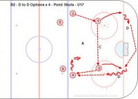 B2 - D to D Options x 4 - Point Shots - U17