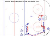 B2 Point Shot-Screen, Point to Low then Across – Pro