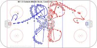 B5 1-0 Outside-Middle Shots- Czech U17