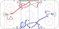 B600 Regroup-Wall support-Shoot x 2