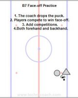 B7 Faceoffs Practice - Washington.