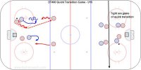 DT400 Quick Transition Game - U15