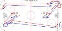 """F - D400 - 1-1 x 2 x 2 – Pro Key Points: Play 20"""" at each to simulate a 40"""" shift. Protect the puck and go to the net. Could be done 2-2 with a large group or 1-1 at one end and 2-2 at the other so 6 players are going at once so they have a proper work/rest ratio. Simulate your teams w/r in games. If you have 4 lines then 1/3 and if you have 3 lines then 1 time work and 2 times rest. Description: 1.Players line up at each end in two lines at the top of the slot. 2.Start with each player taking a shot. 3.Race for a loose puck and play 1-1 with both players trying to score. 4.Coach blow whistle after 20"""" and players switch end and race for a loose puck. 5.Battle to score at the other end. *Defend with toe caps facing the attacker from the defensive side and stick on the puck. *Attacker must go to the net and create space with quick stick and body fakes. *Great game like battle for fitness and individual offensive and defensive skills."""