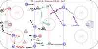 T2 - Faceoff-5-1 Breakout-RG 3-2 - Sw F