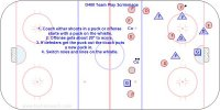 T2-4 - D400 - 5-5 Attack-Defend - Czech U20