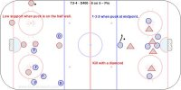 T2-4 - D400 - 6 on 5 – Pro