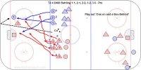 T2-4 D400 Battling 1-1, 2-1, 2-2, 3-2, 3-5 -  Pro