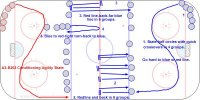 A2-B202 Conditioning Agility Skate