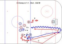 C5 Dump-in 1-1 - Shot - U22 W
