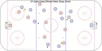 Game to warm up. Use various pucks, balls, rings, etc. Goalie must see the shot and be ready. No slapshots or hitting.