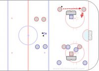 D200 - 2-2 Shooting Jokers Behind Goals - U18 F