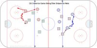 D2 Cross Ice Game Using Blue Stripes for Nets Use the blue or red line stripes on the boards as nets if there aren't enough goalies. This is a puck support - passing game with the rule that the players can only have the puck for one second