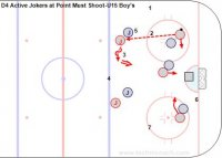 D4 Active Jokers at Point Must Shoot-U15 Boy's