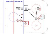 DT400, 2 on 2-Jokers at Point