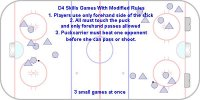 D4 Three games one zone at once. Use multiple nets. In this example there were 3 goalies at practice. Have a tournament with one rule for each game and rotate one colour after about 6 minutes.