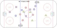 D9 - 4 Teams x 4 Nets
