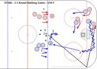 DT400 - 3-3 Krusel Battling Game – U18 F 