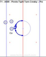 T1 - A500 - Pivots-Tight Turn-Crosby – Pro