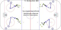 T3 - Blocking Shots – MRU