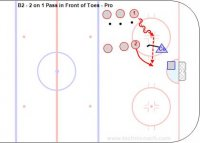 B2 - 2 on 1 Pass in Front of Toes – Pro