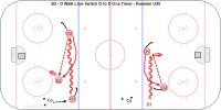 B2 - D Walk Line-Switch D to D One Timer - Russian U20