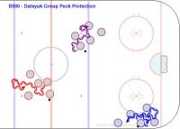 B500 - Datsyuk Group Puck Protection Key Points: Protect the puck with the body and stick and body fakes, dekes and moves. Description: Groups of 4-6 players protect the puck from each other in a game of keepaway. Whoever gets the puck moves through the crowd.