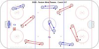 B500 - Partner Wrist Passes - Czech U17 Key Points: Technique practice. Stick is square to the puck, hands relaxed. Make good hard and flat passes. The puck rotates toward the end of the blade. Description: 1. Partners work on passing in various areas of the ice. 2. Use wrist passes. 3. Load and fire: wind up, produce force, release, follow through at the target. 4. Forehand, backhand and saucer passing technique can be practiced in the same way. If you expect good performance in games then you must pay attention to technique details.  *Goalies warm up with crease skating.