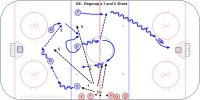 B8 - Regroup x 3 and 5 Shots