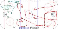 C2 - PP Breakout and Rotation - Slovakia U20 Key Points: Double swing breakout. Usually C swing to forehand side and wings stretch at far blue line or red line and far blue line. High rotation with the F and D switching. Description: 1. Five players wait in the neutral zone and D1 dump the puck in. 2. D1 skate up the middle lane while F1 and D2 swing to each side. 3. F2 and F3 are at the far blue line on each side. 4. D1 read the play and decide to carry or pas the puck. 5. Practice the 5-0 pplay with a high rotation between F1 and D1.