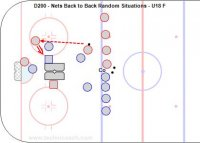 D200 - Nets Back to Back Random Situations - U18 F
