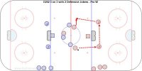 D202 3 on 3 with 2 Defensive Jokers - Pro W