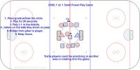 D400, 1 on 1 Small Power Play Game - Mike Johnston