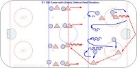 DT 400 Game of Quick Transition