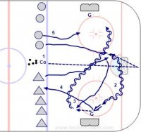 E1 D200 Shootout Game
