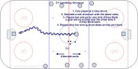 E1 Gambling Shootout