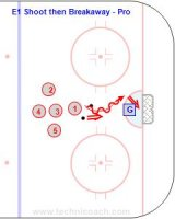 E1 Shoot then Breakaway – Pro