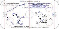 T2 Take the Ice Behind to Create 2-1's