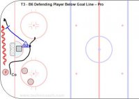 T3 - B6 Defending Player Below Goal Line – Pro