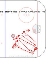 B2 - Static Fakes - Give-Go-Give-Shoot – Pro